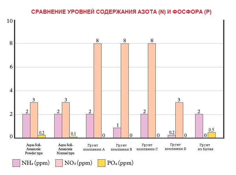 NP_comparison.jpg
