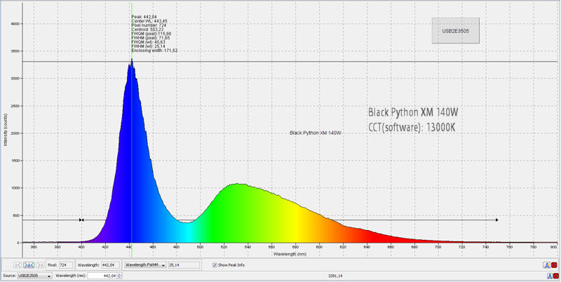 spectrum_13
