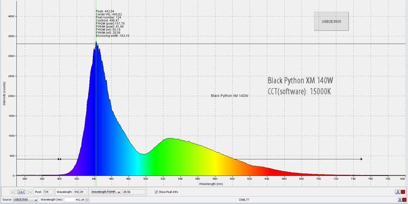 spectrum_15