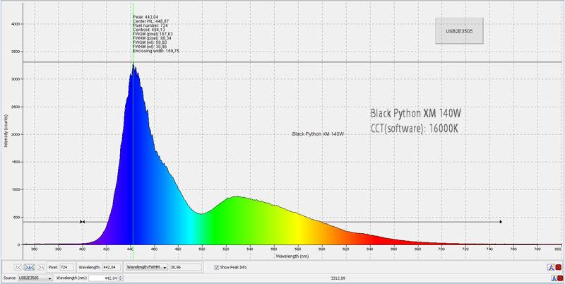 spectrum_16