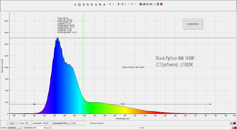 spectrum_21