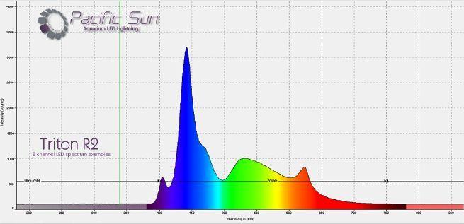 spectrum_default
