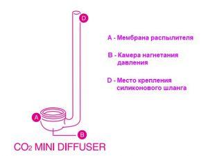 DOOA CO2 Mini Diffuser φ10 / Мини-диффузор СО2, диаметр 10 мм