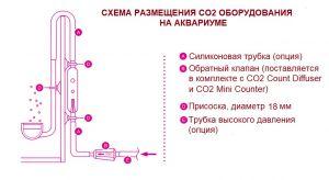 DOOA CO2 Mini Diffuser φ15 / Мини-диффузор СО2, диаметр 15 мм