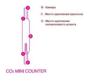 DOOA CO2 Mini Counter / Мини-Счетчик пузырьков для подачи СО2