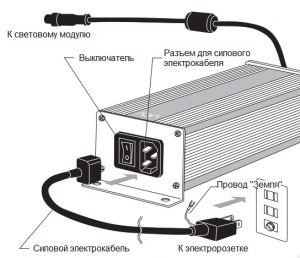ADA Solar RGB (С Pplug) / LED светильник с евровилкой