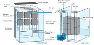 DOOA System TERRA 30 Mistflow SET (C plug) / Аквариумная система Терра с туманогенератором
