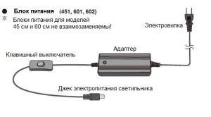 AQUASKY 602 C Plug / LED Светильник Аквайскай 602 с Евровилкой