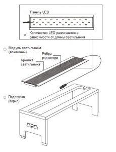 ADA AQUASKY 451 С Plug / LED светильник с евровилкой